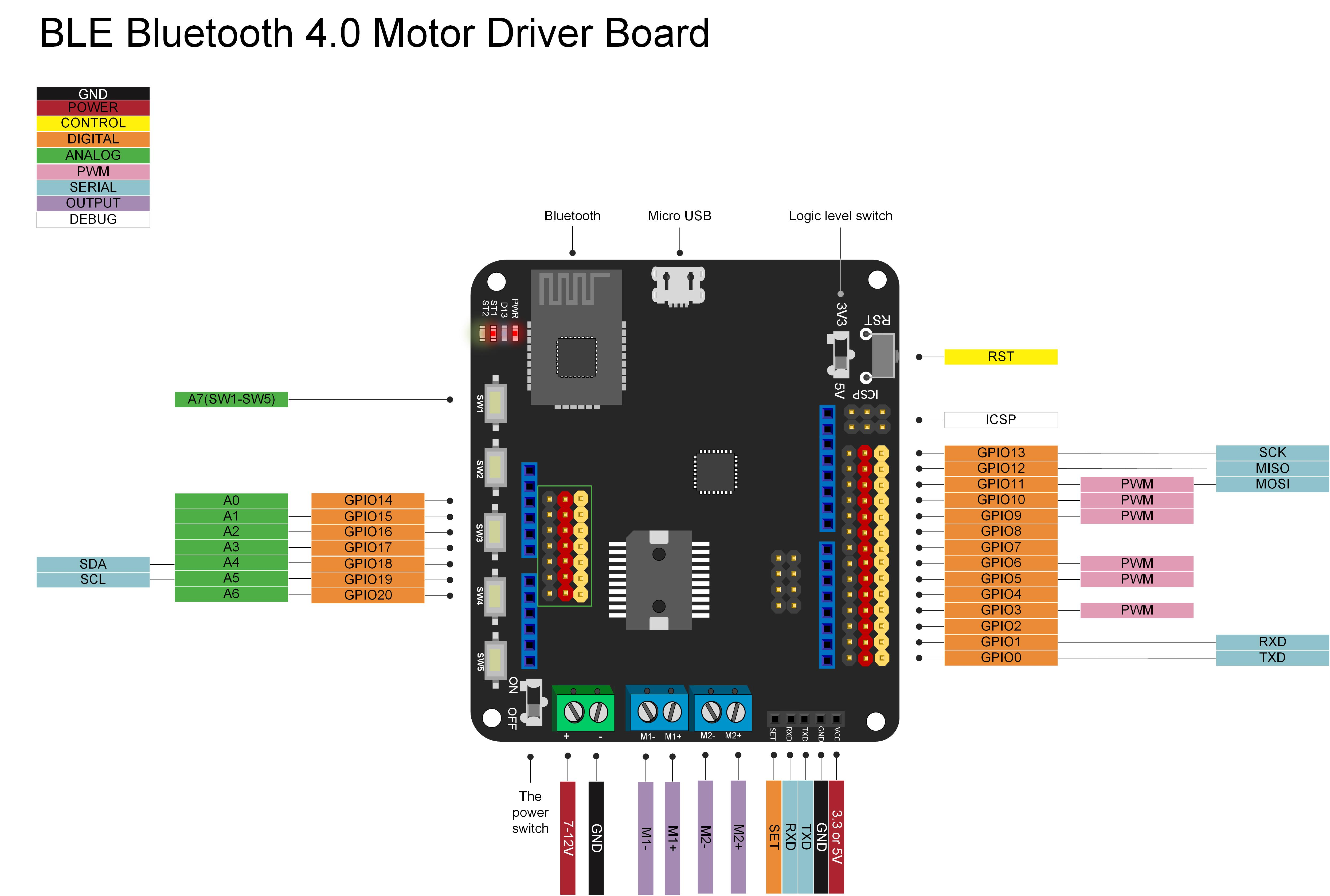 ble 4 0 motor treiber board mit arduino uno. Black Bedroom Furniture Sets. Home Design Ideas